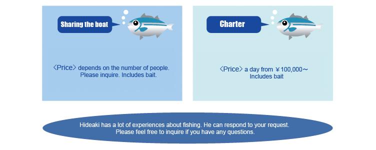 乗り合い(料金)人数により変わります。お問い合わせください。 チャーター(料金)1日チャーター代100,000円~父島お迎えなどによって違ってきます。詳しくはお問い合わせください。経験豊富な船長が、お客様のご要望にお応えします。お気軽にお申し付けください。